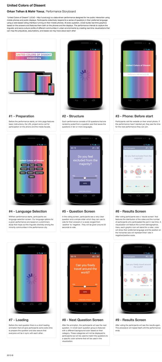 Farklı Renklerin Uyumu concept (1)