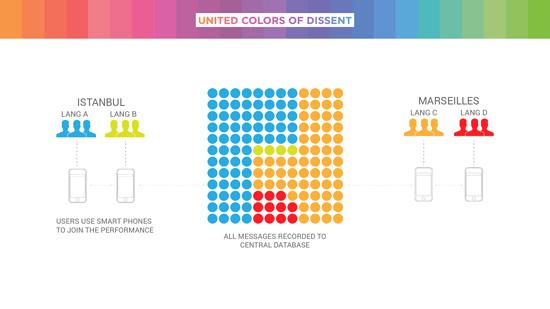 Farklı Renklerin Uyumu concept (2)