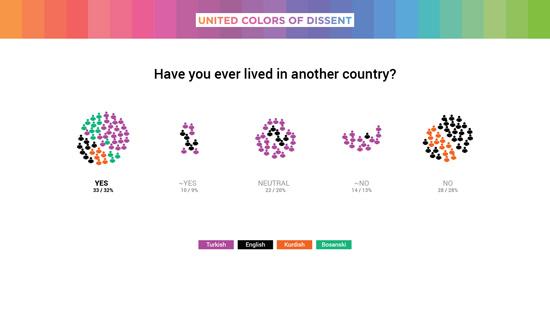 Farklı Renklerin Uyumu concept (6)